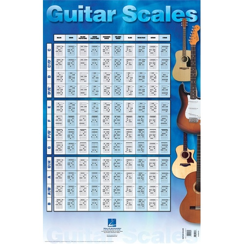 Guitar Scales Poster 22 x 34 (Poster)