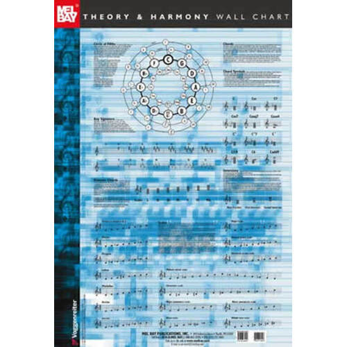 Theory And Harmony Wall Chart (Poster) Book
